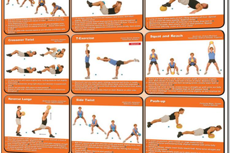 Medicine Ball Exercises Poster - The Basics